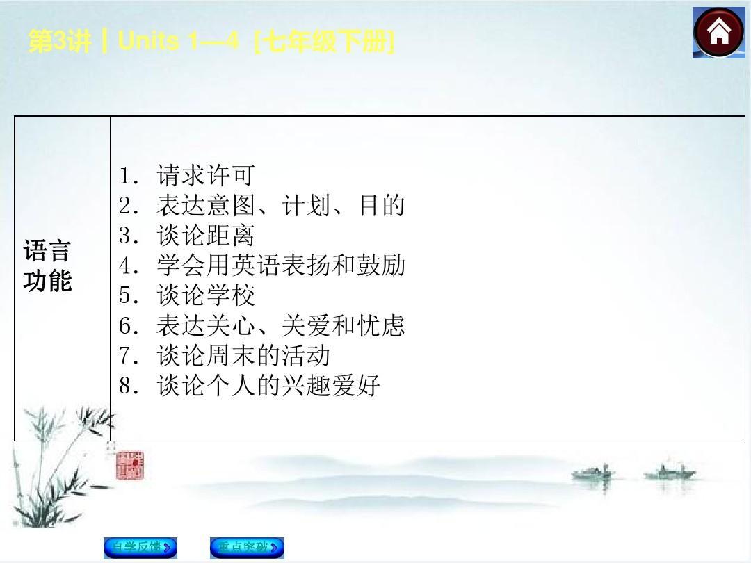 免费方案所有复习初中教育英语2016届河北省中考英语分类课件初中文档好不好住校图片