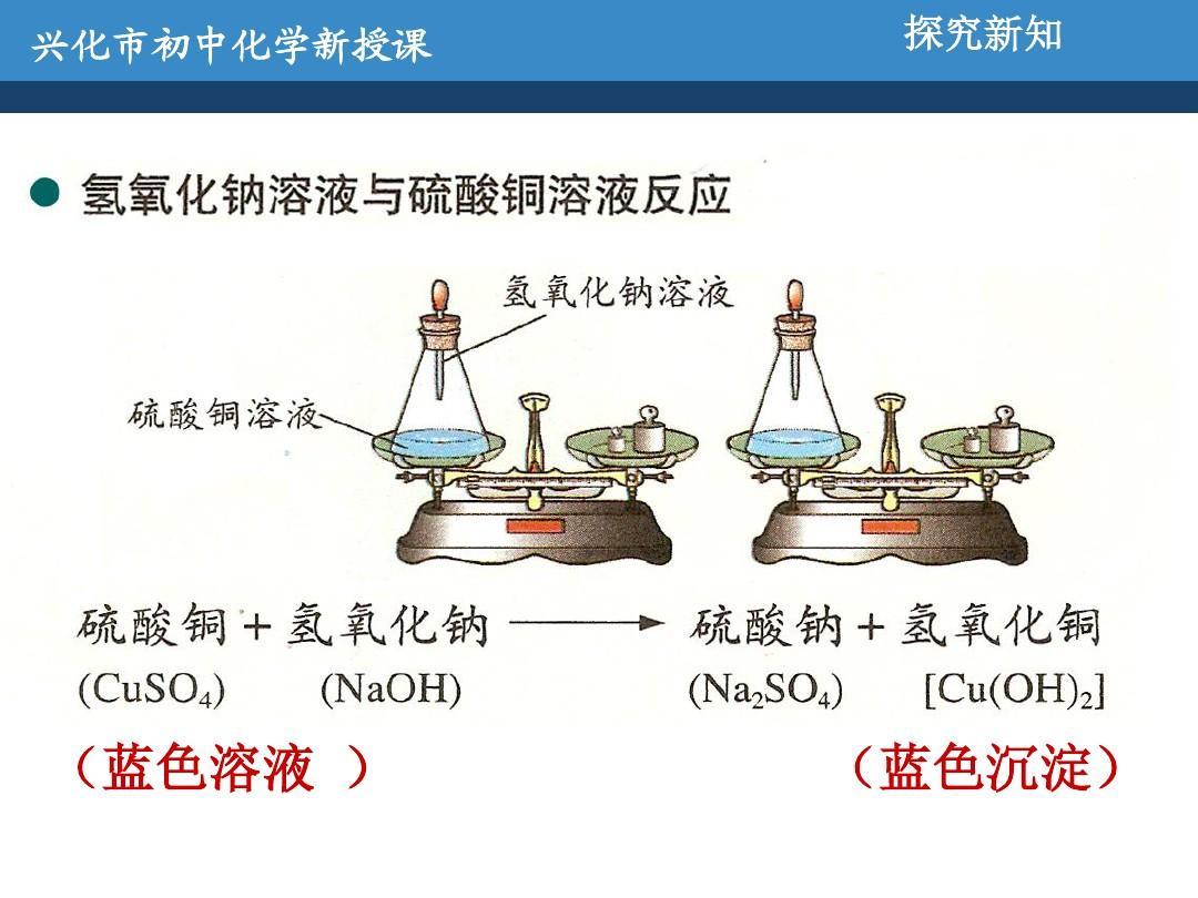 省興化市邊城學校滬教版九年級化學全冊課件4-2 化學反應中的質量關系圖片