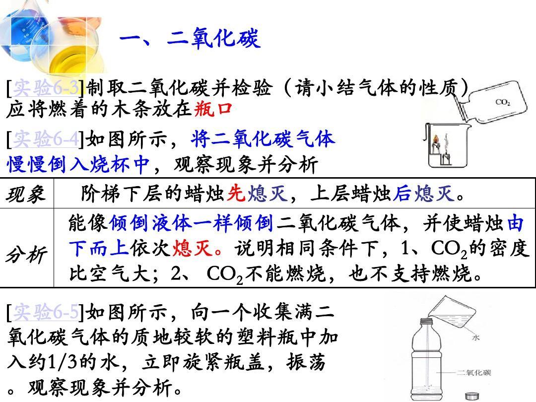 人教版初三难度第六化学碳和碳的氧化物《二氧化碳和一氧化碳》初中单元题课件图片