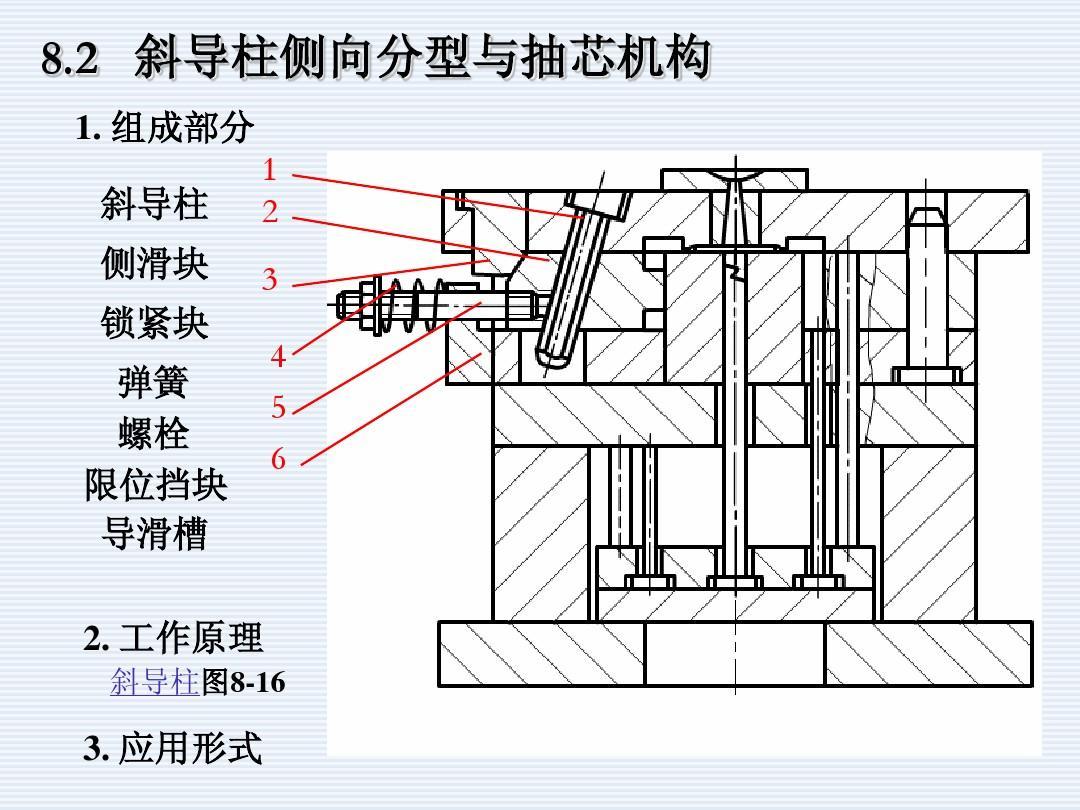 模具设计第8章_斜导柱侧向分型与抽芯机构设计ppt图片