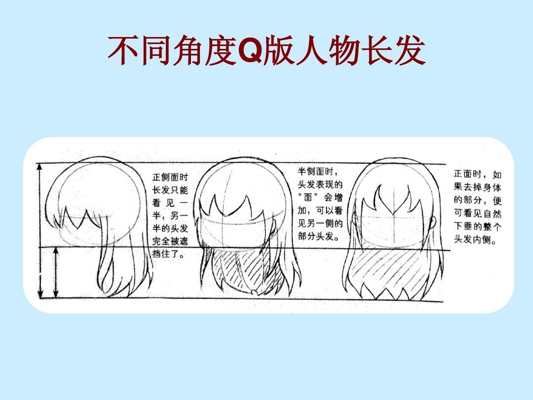 长发和短头发的画法ppt图片
