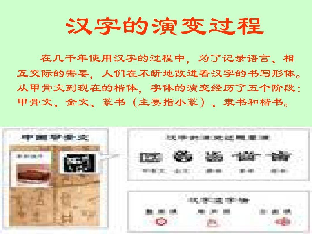 汉字的演变过程PPT