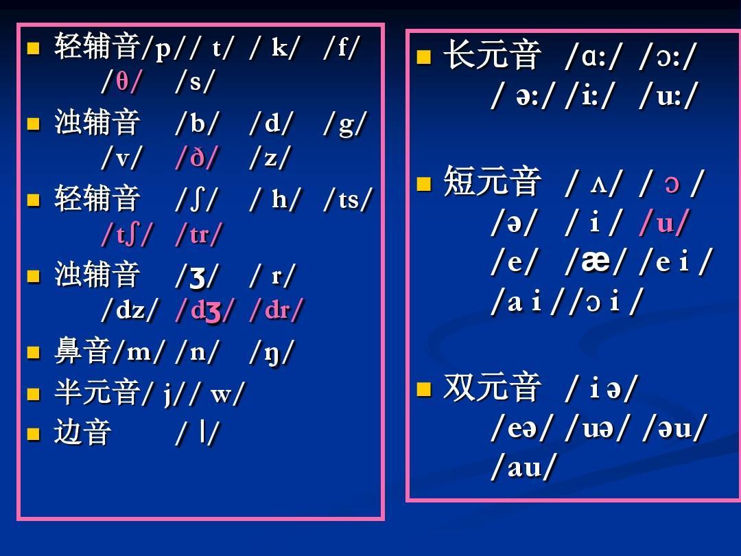 英语音标表及发音规则表ppt图片