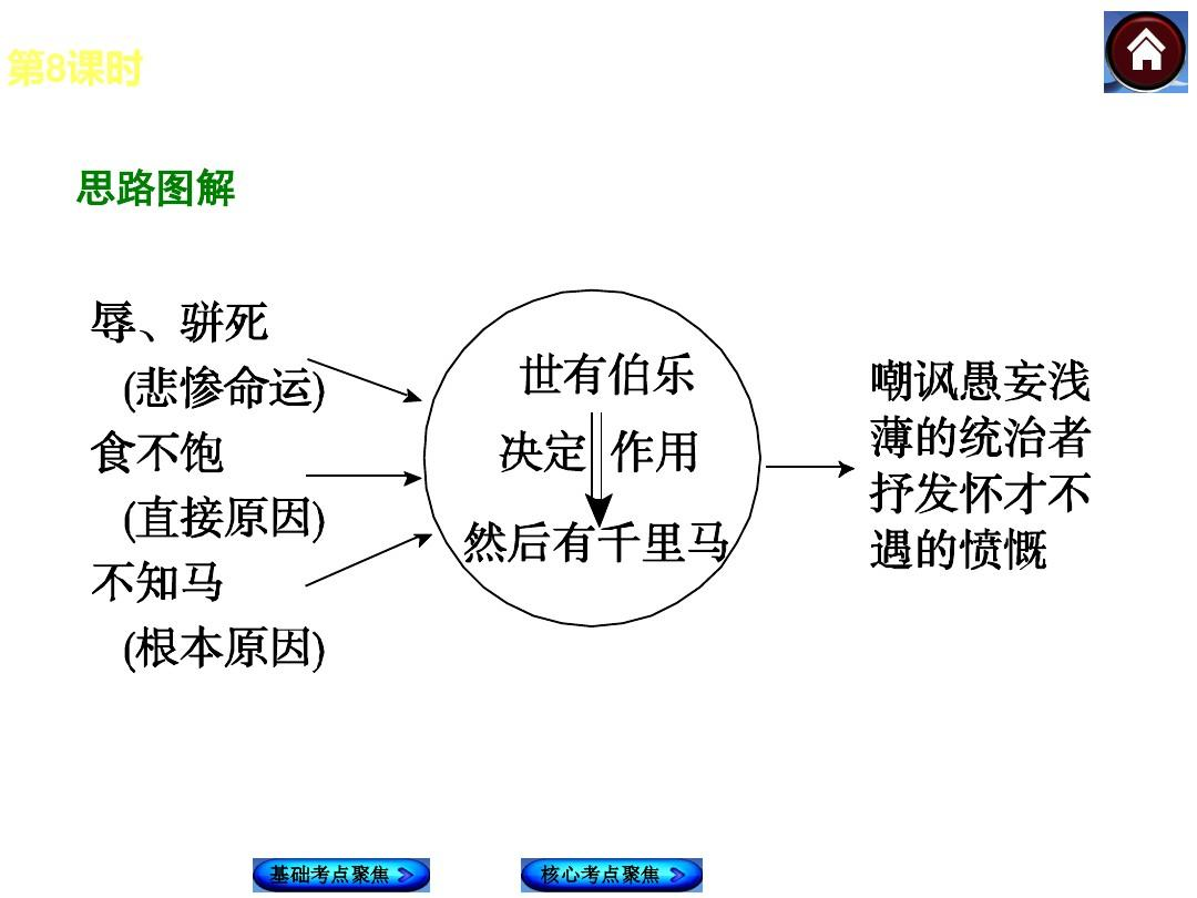 备课课件集体课时备课提现语文v课件集体【第8语文】备考中考实效性如何中考图片