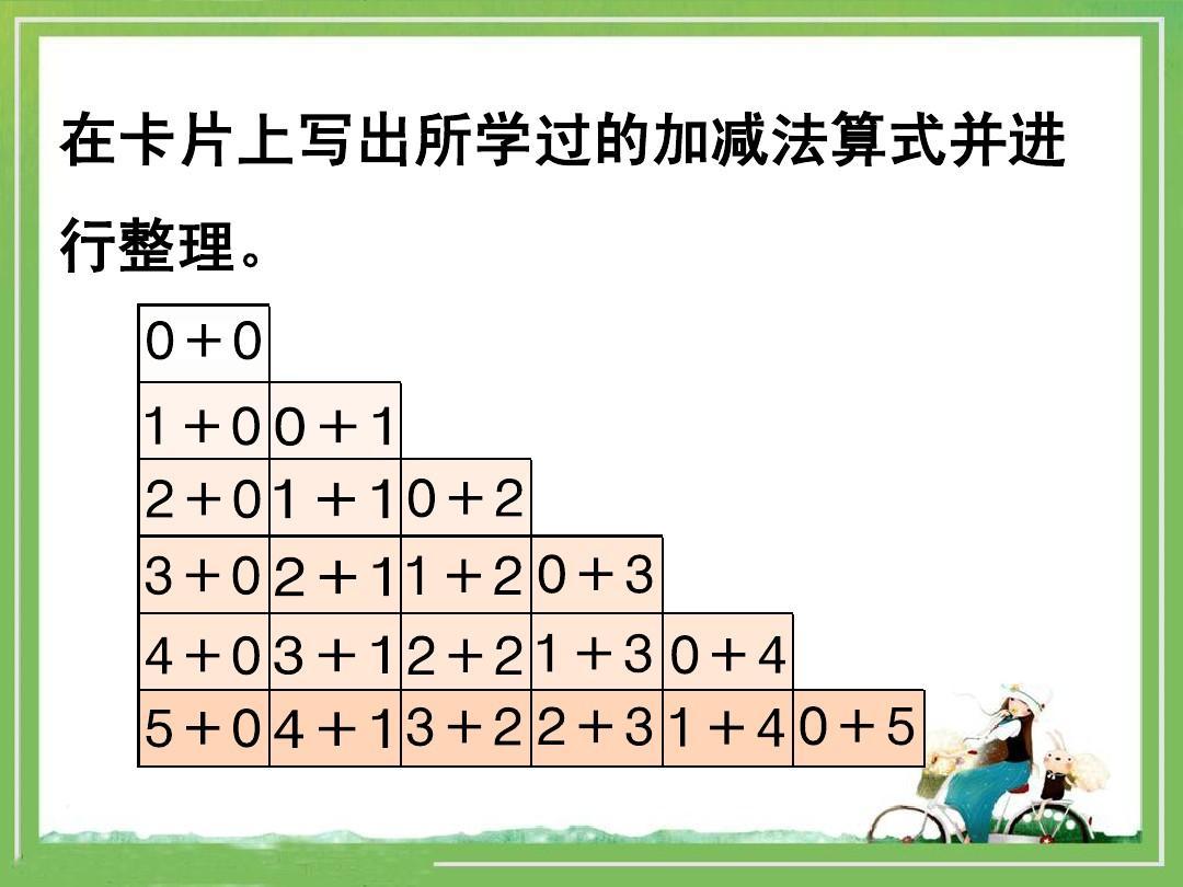 在下面算式的合适地方添上()和[],使得结果等于已知数图片