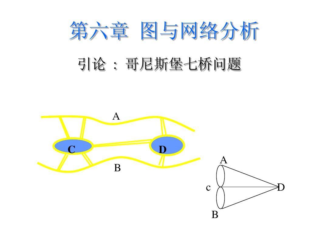 清华大学出版《运筹学》第三版完整版课件第六章