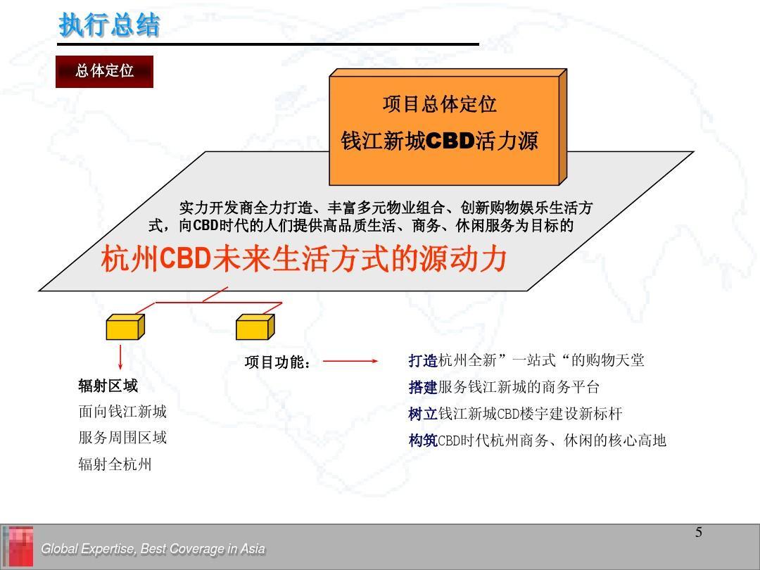 万象新鸿基中国华润城项目年级v项目ppt杭州传统文化小报三前期手抄报版面设计图图片