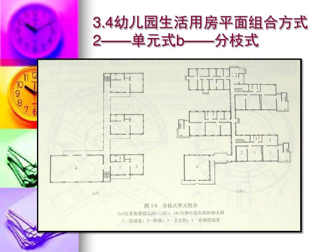 六班幼儿园设计案例ppt图片