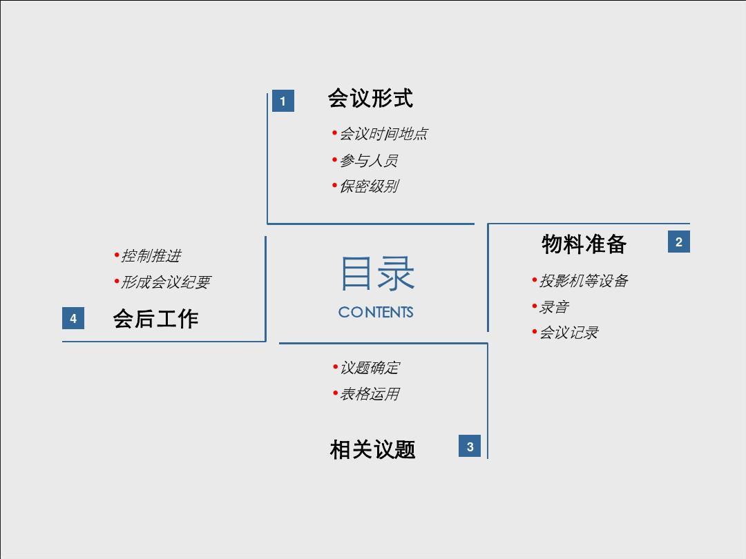 项目部会议流程及模板(初稿)20100820ppt图片