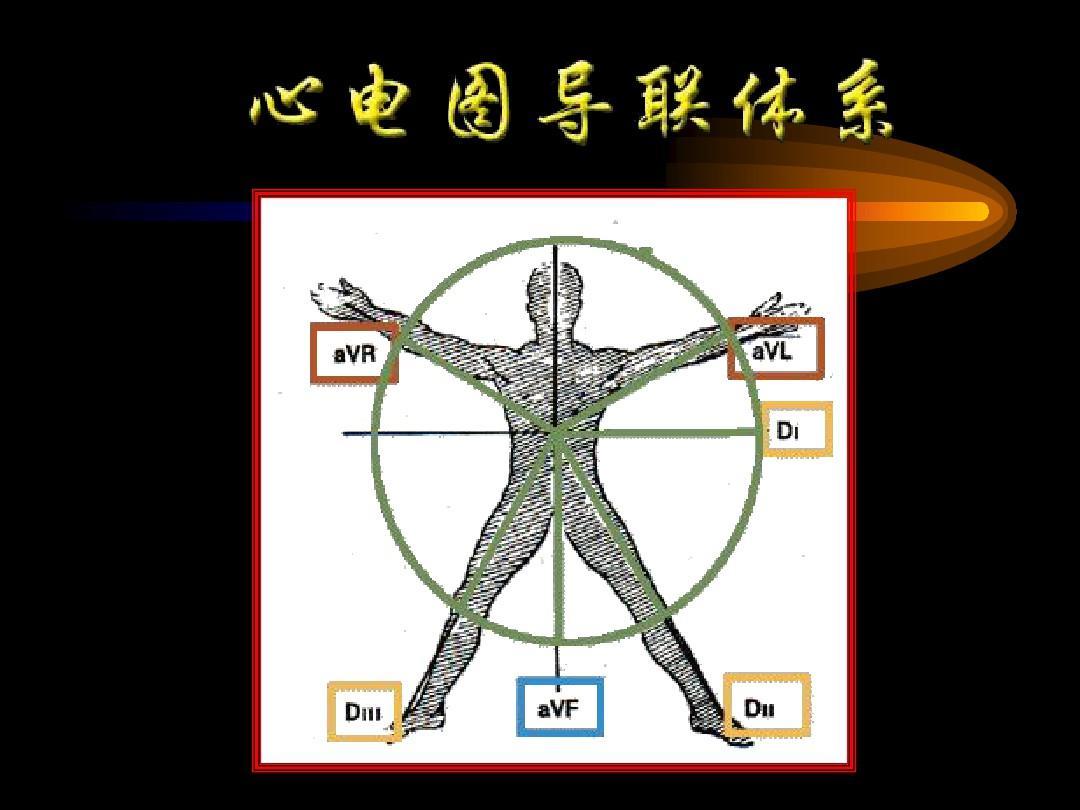 心电图ii导联,iii导联,avf导联v6导联st段略下移是什么意思啊?