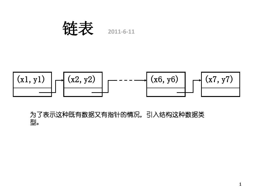 鏈表 c語言_管理系統c語言鏈表_c語言雙向鏈表的基本操作