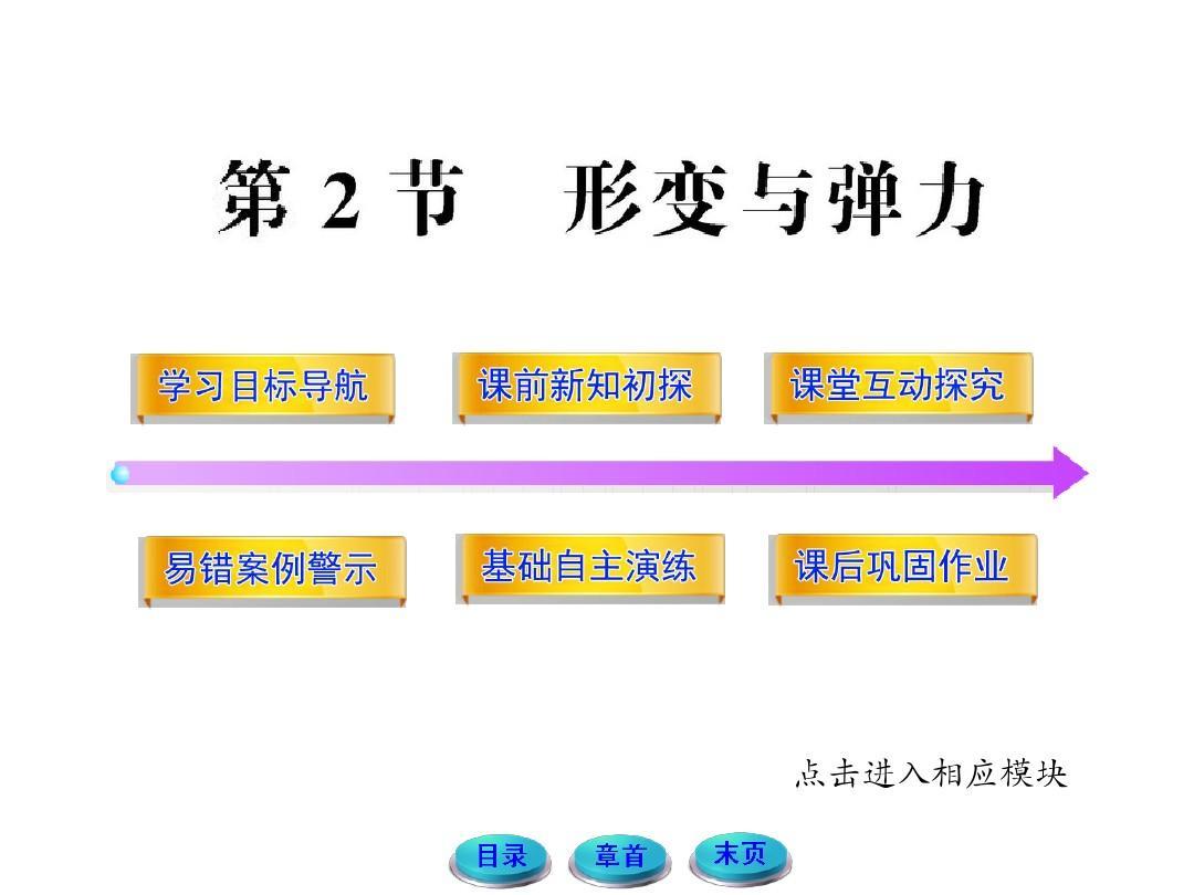 11-12全程方略高中v全程课件配套高中:3.2物理王凯同学形变图片