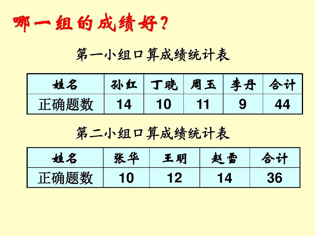 有5个数平均数是9_《平均数》教学课件1ppt