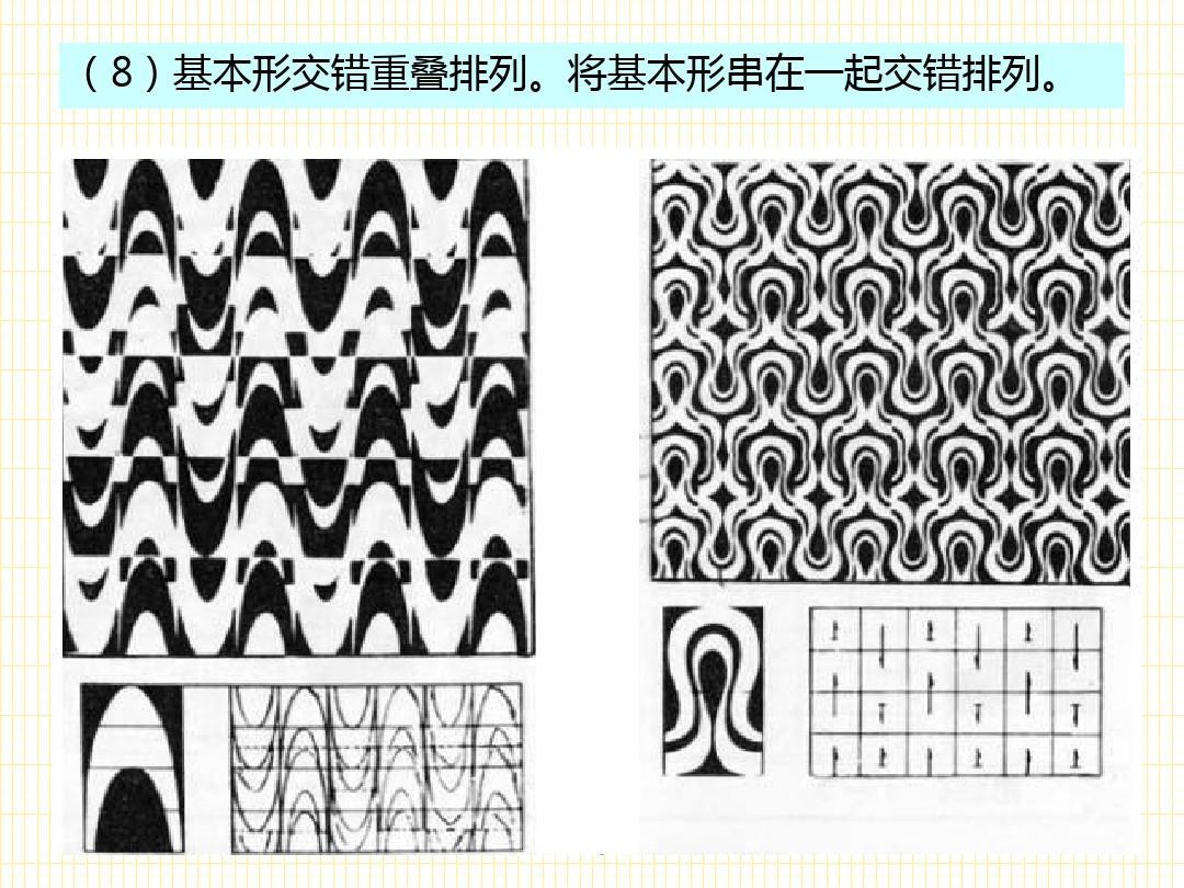 平面设计构成形式——重复,渐变,特异ppt图片