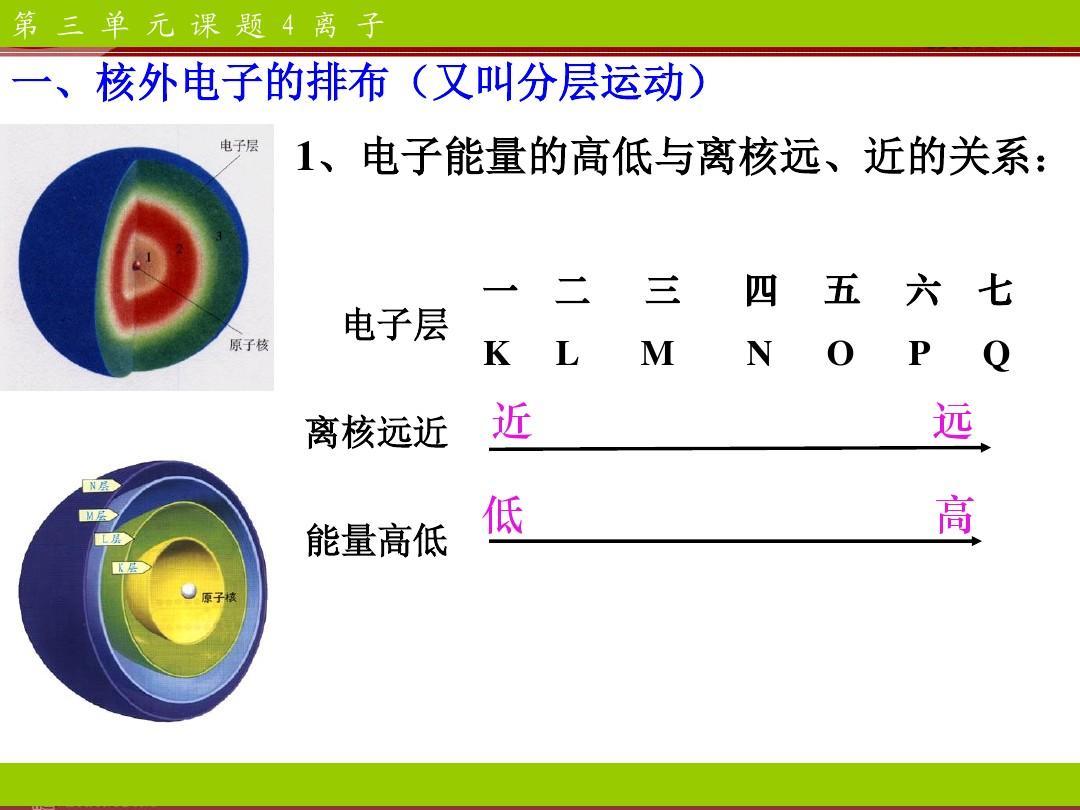 软件截图截图窗口屏幕1080_810教学小学v软件图片