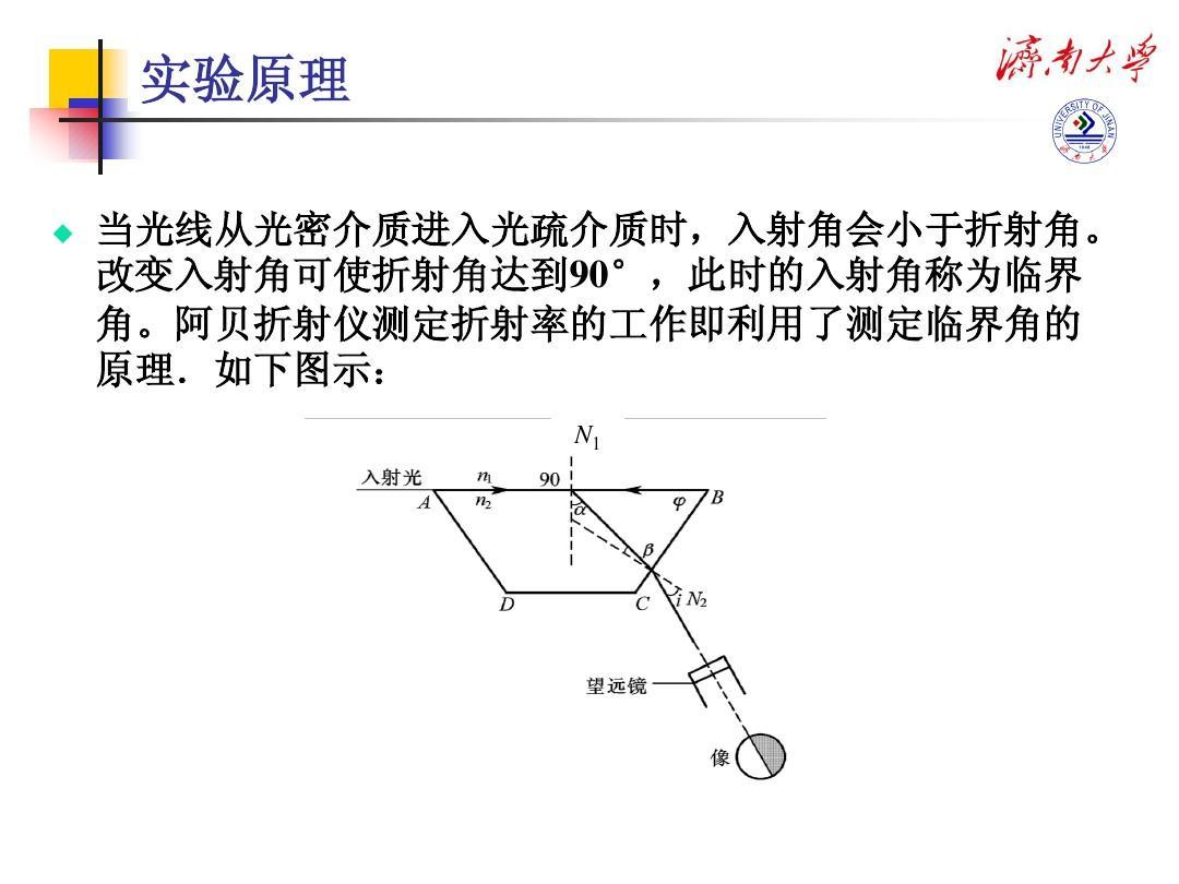 用阿贝折射计测透明介质的折射率ppt