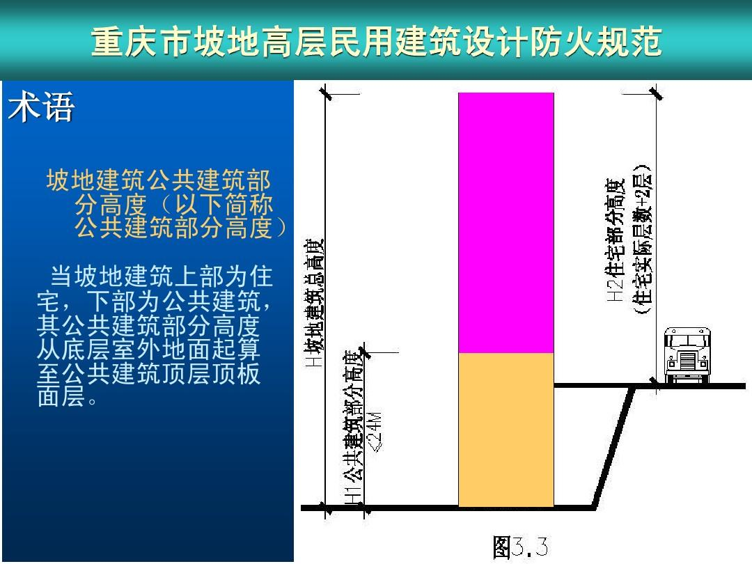 《重庆市坡地课件民用建筑培训防火规范》设计字体ppt香字高层六合无绝对片大全图片欣赏图片