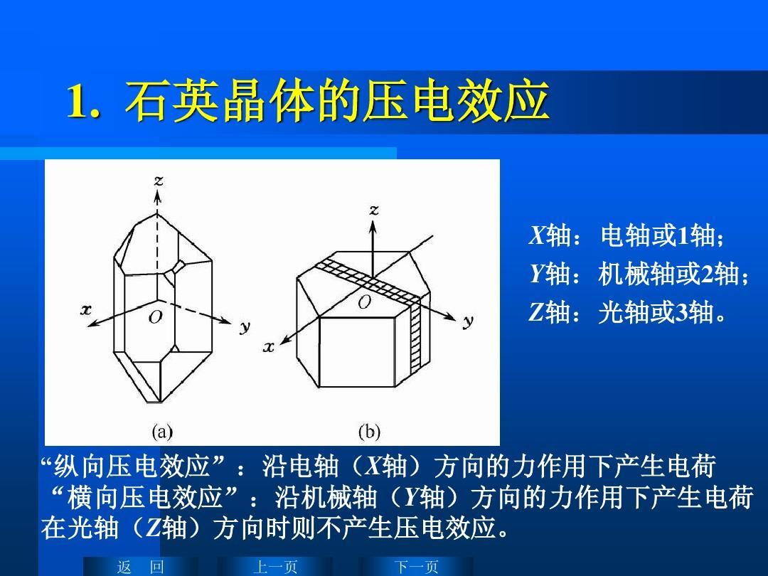 压电式传感器原理及应用ppt图片