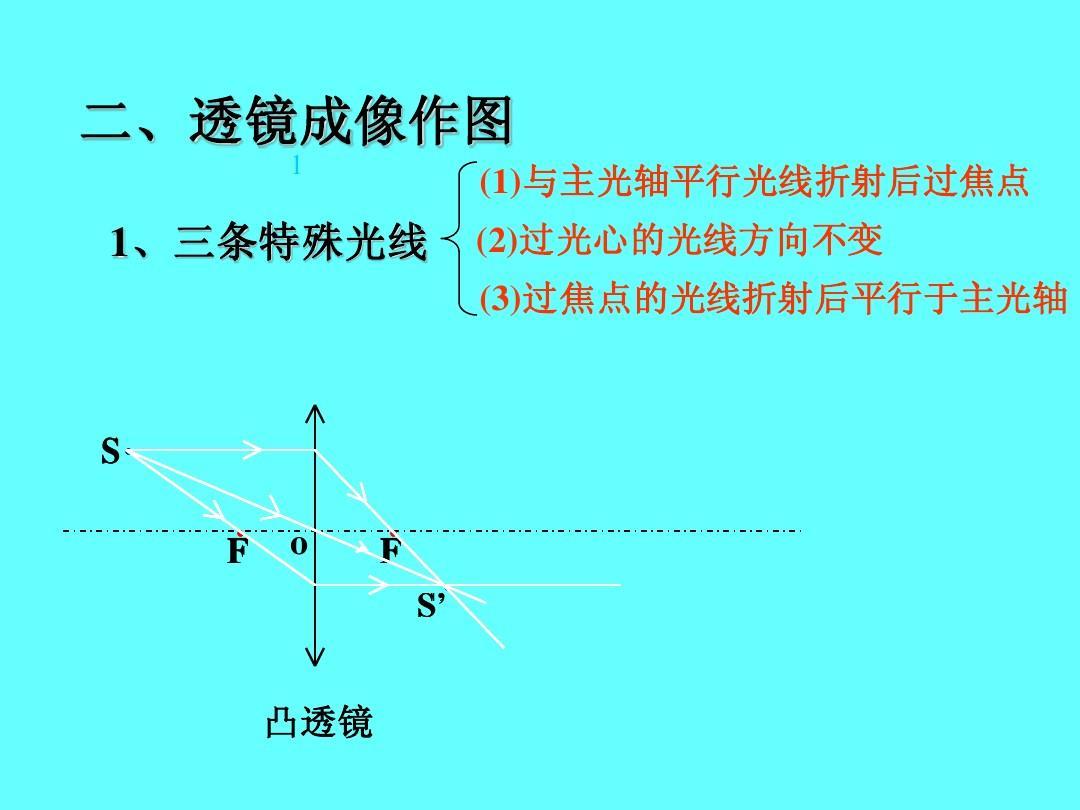八年级物理凸透镜成像作图及规律ppt