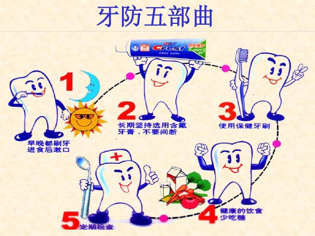 牙防五部曲图片