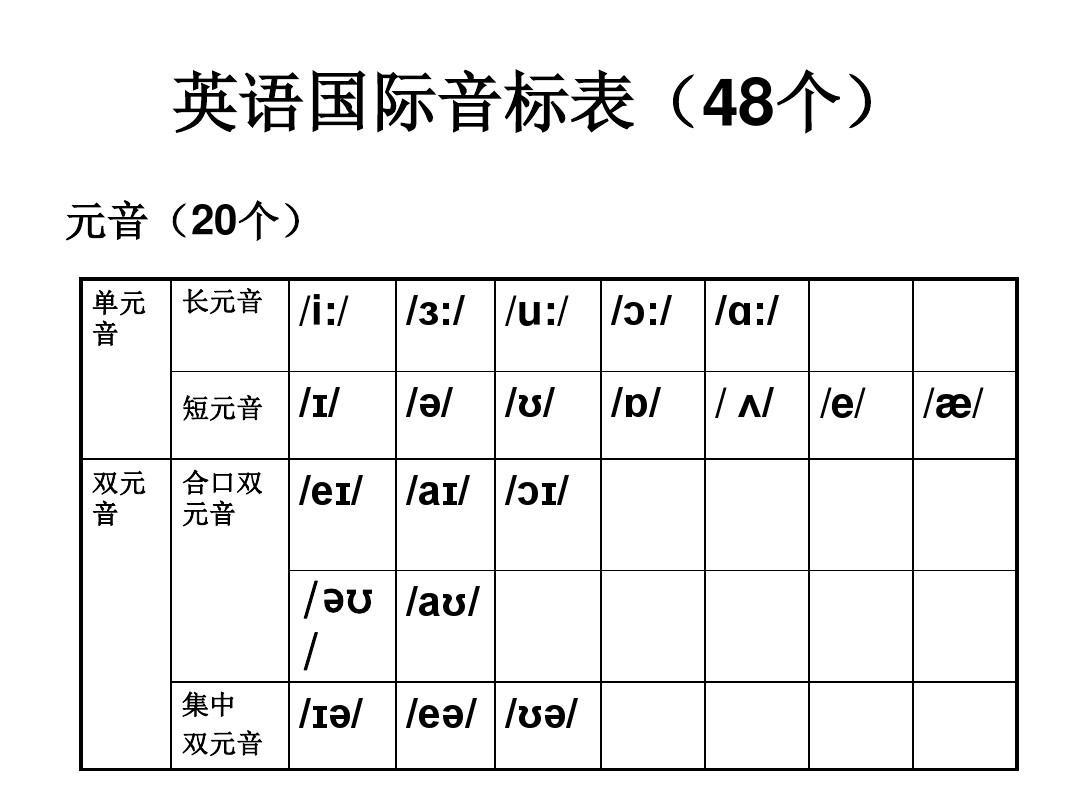 音标48个英语国际音标 发音 自然拼读 教育 高清正版 爱奇艺