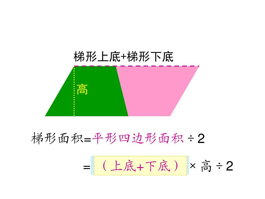 梯形的面积公式_梯形的面积计算(分割,拼凑法)ppt