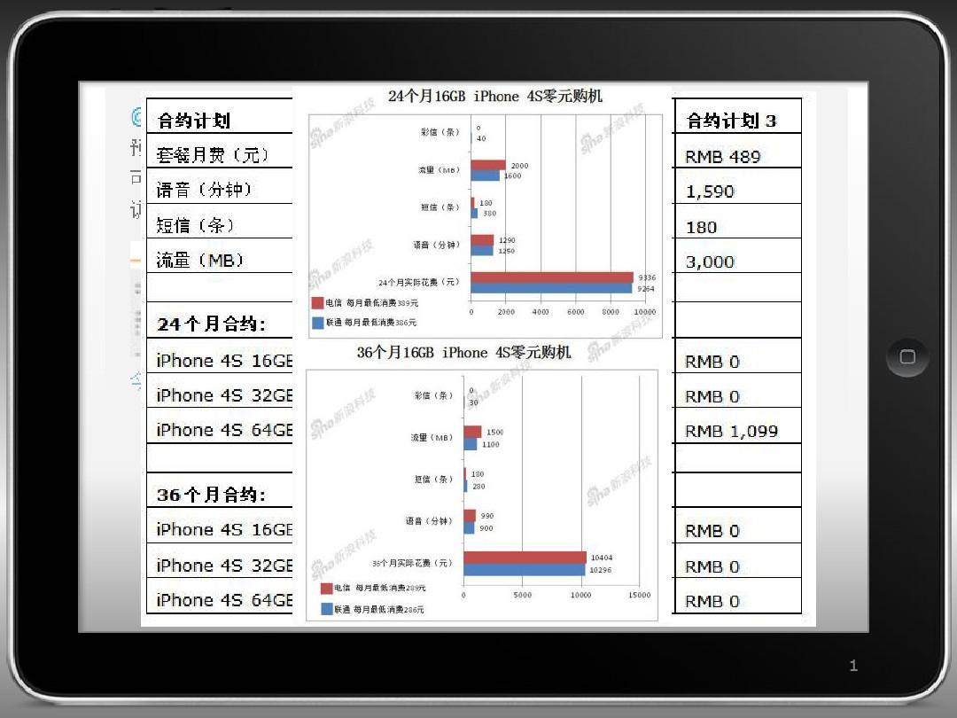 ios5起跑教案ppt高中100米培训课件图片