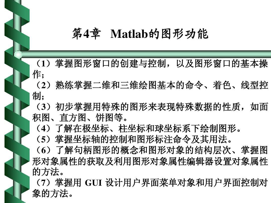 Matlab手绘曲线广场PPTv曲线方法绘制快题图片