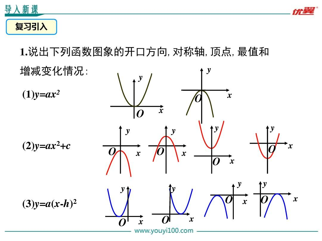 1abk+�h�K��_22.1.3 第3课时 二次函数y=a(x-h)2+k的图象和性质ppt