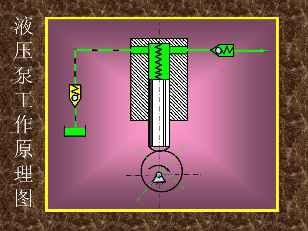 液压泵工作原理ppt图片