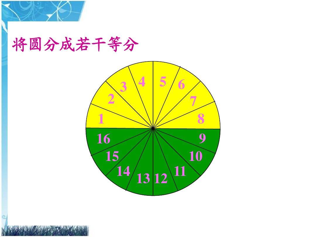 圆周长计算公式_小学六年级学的是圆的面积和周长的计算,那初三学的是圆的什么?