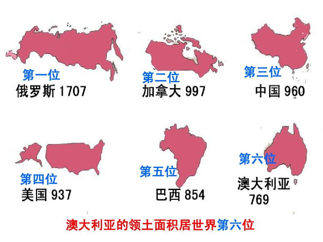 澳大利亚的领土面积居世界第六位