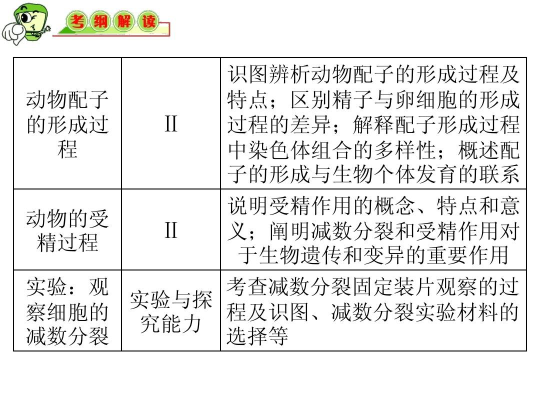 2012届《教学导航》高三生物复习课件:必修2第13讲 减数分裂和受精