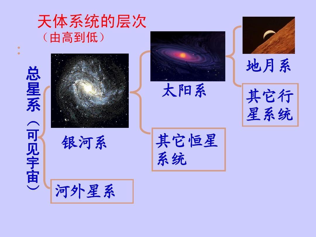 河外星系生活综合垃圾处理教学设计图片