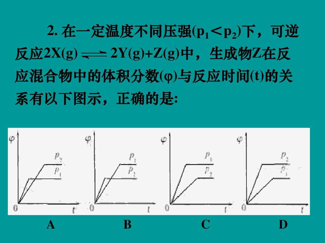 语文化学课件化学反应高中与化学平衡速率ppt会考文言文课件高中图片