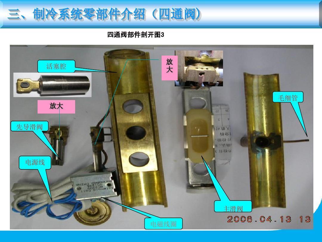 三,制冷系统零部件介绍(四通阀) 四通阀部件剖开图3图片