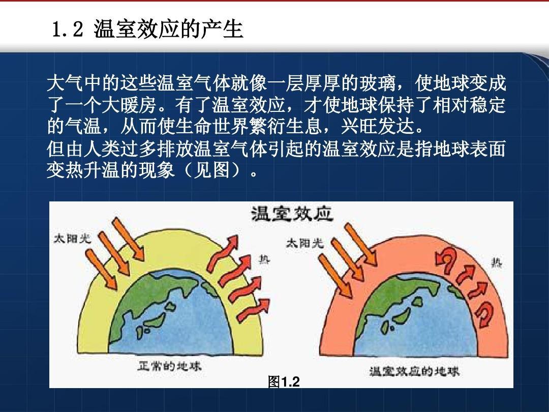 氧化铜催化剂在氚碳氧化中的作用_一氧化碳会产生温室效应吗_质量效应 遗民温室