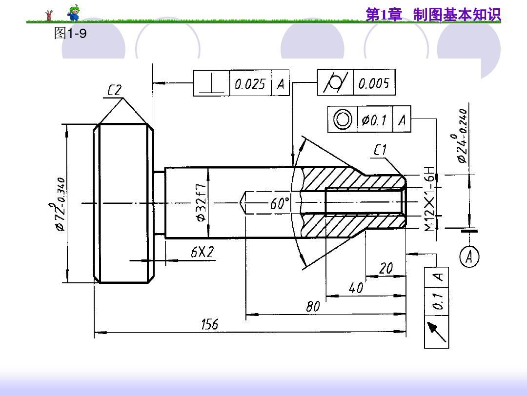 机械图纸符号大全ppt