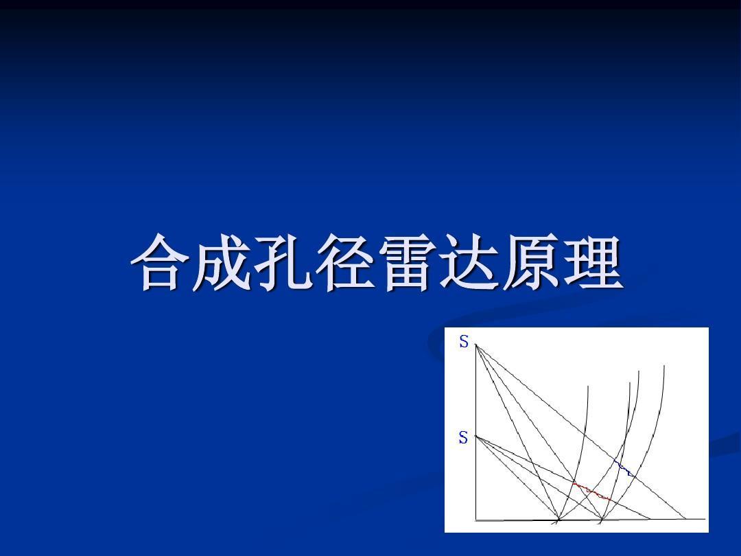 合成孔径雷达原理(SAR)