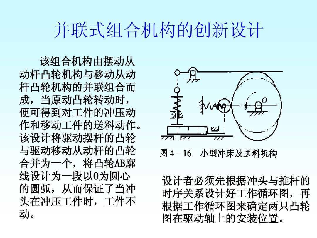 机械创新设计4-2ppt图片