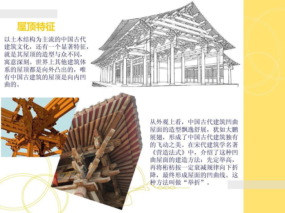 在宋代建筑学名著 《营造法式》中,介绍了这种凹 曲屋面的建造方法:先图片