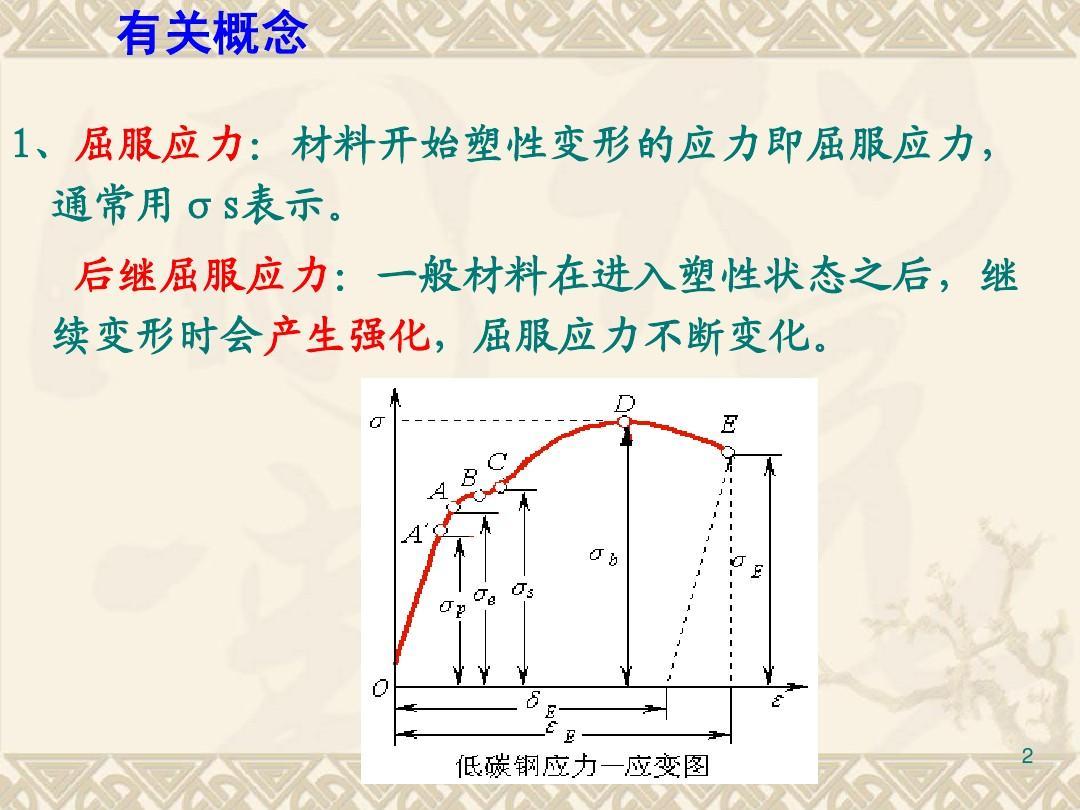 材料力学应力公式_金属塑性成形原理第三章金属塑性成形的力学基础第六节真实 ...