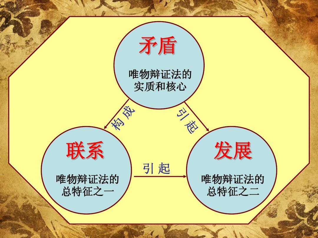 唯物辩证法的三大规律的内容