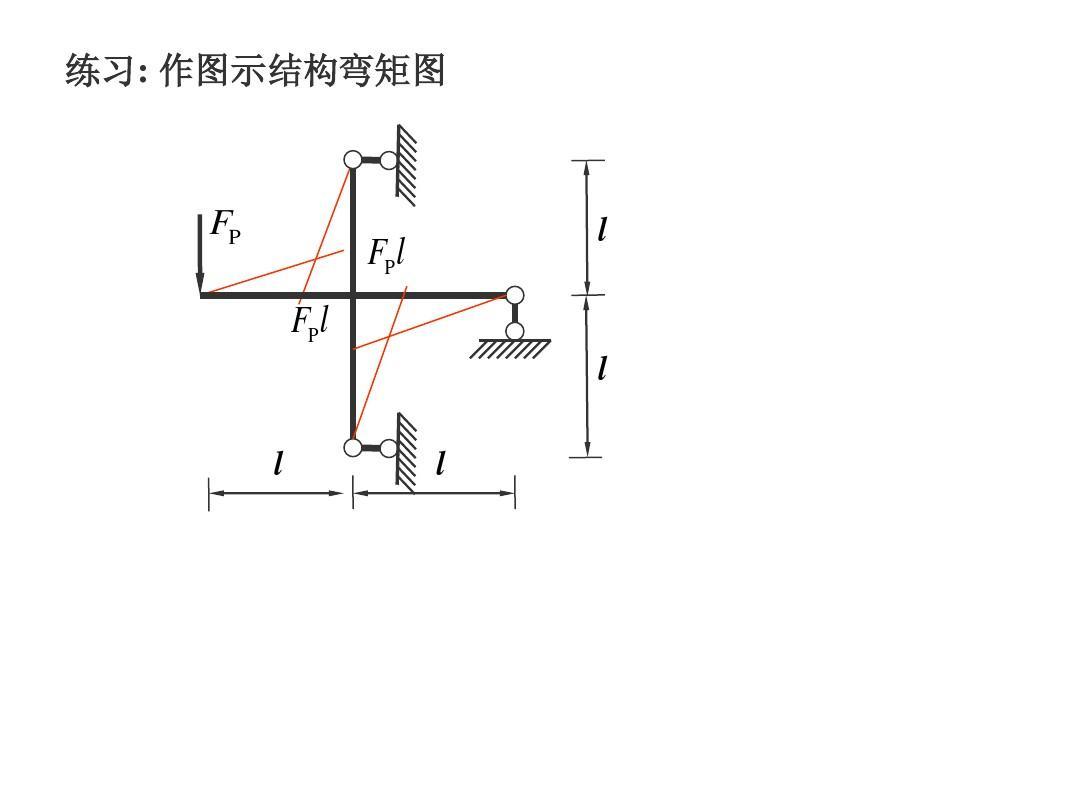 静定刚架题_3静定结构内力分析-2静定刚架ppt