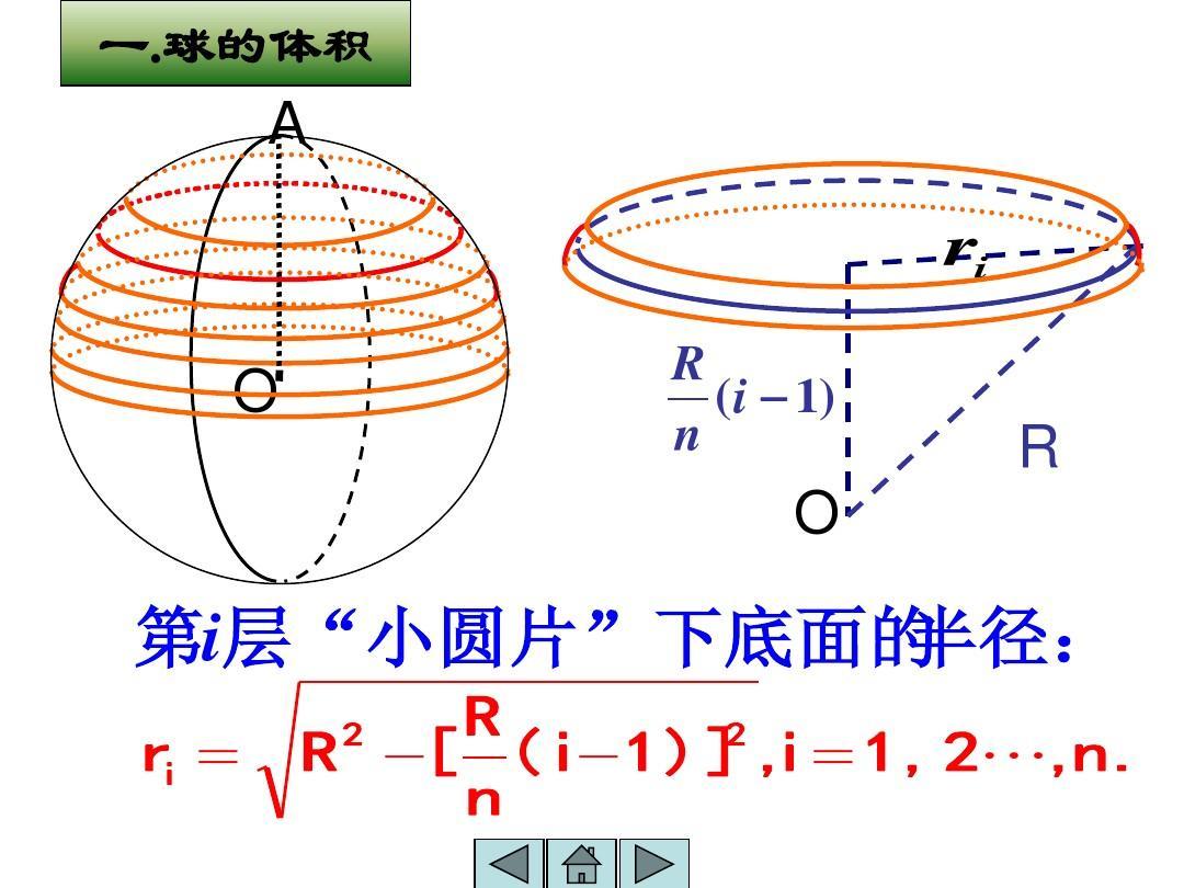 球的体积与其表面积_球的表面积公式