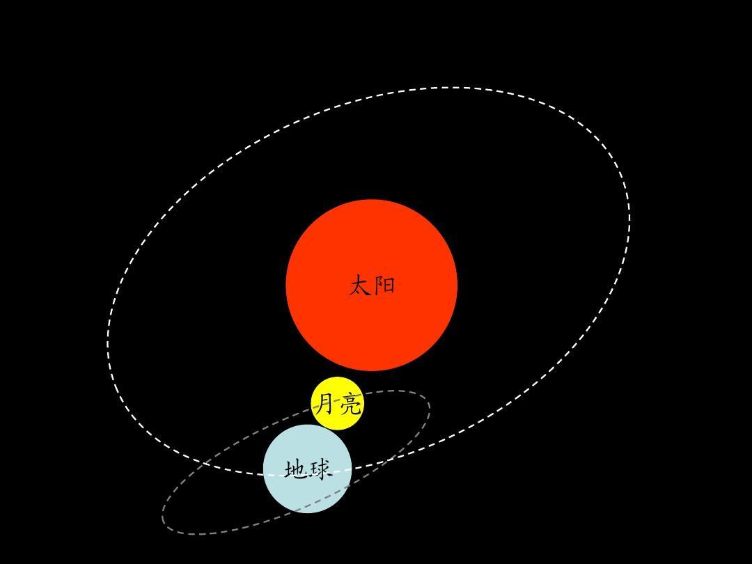 qq太阳_qq太阳_太阳qq号码