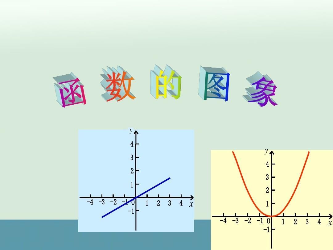2.2函數圖像ppt圖片