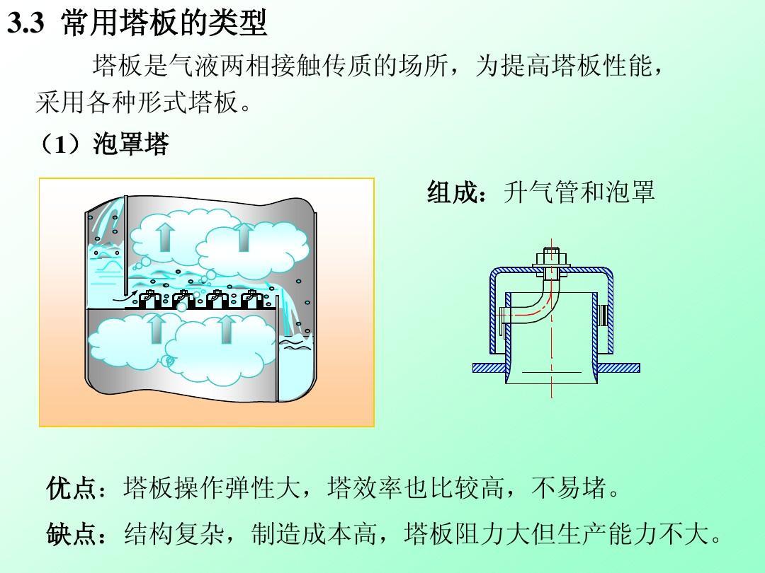 化工原理板式塔ppt图片