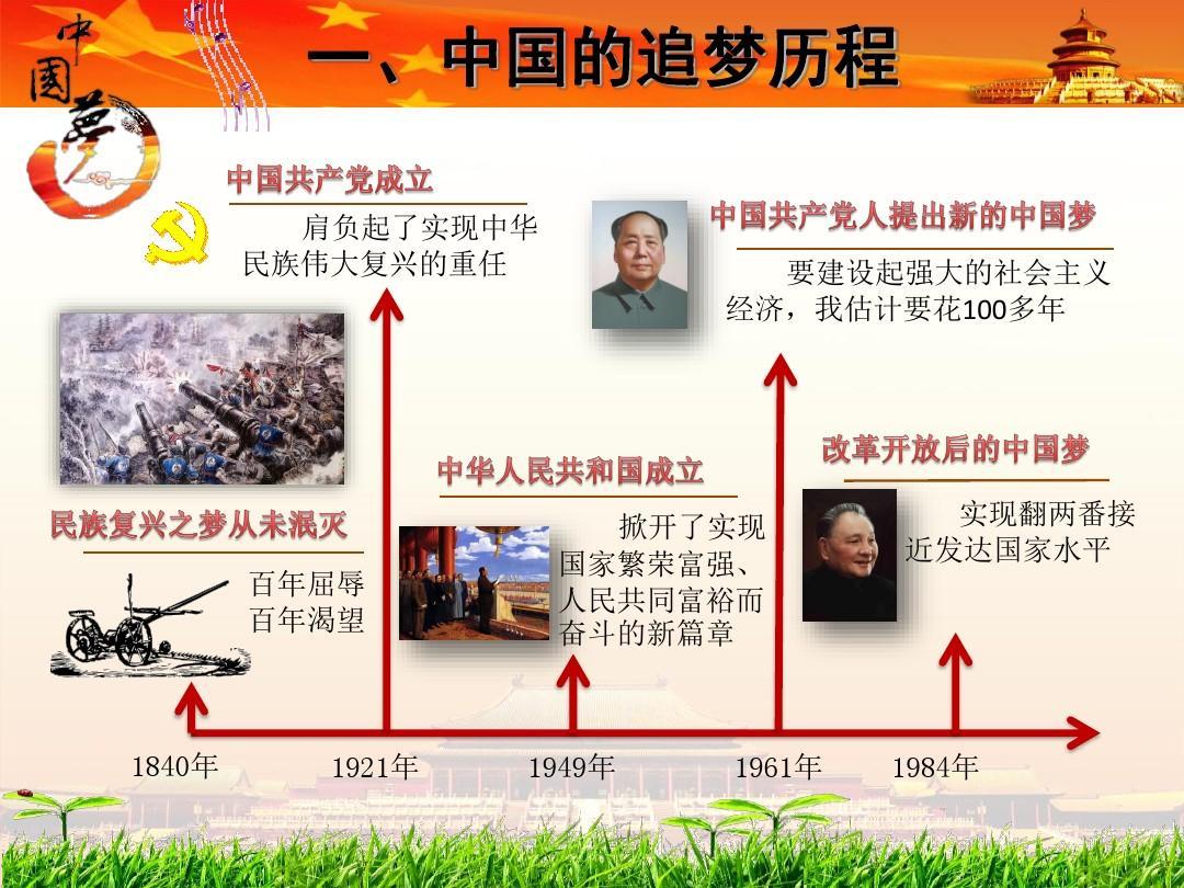我的梦中国梦小学生电子小报成品,简报报刊手抄报模板图片