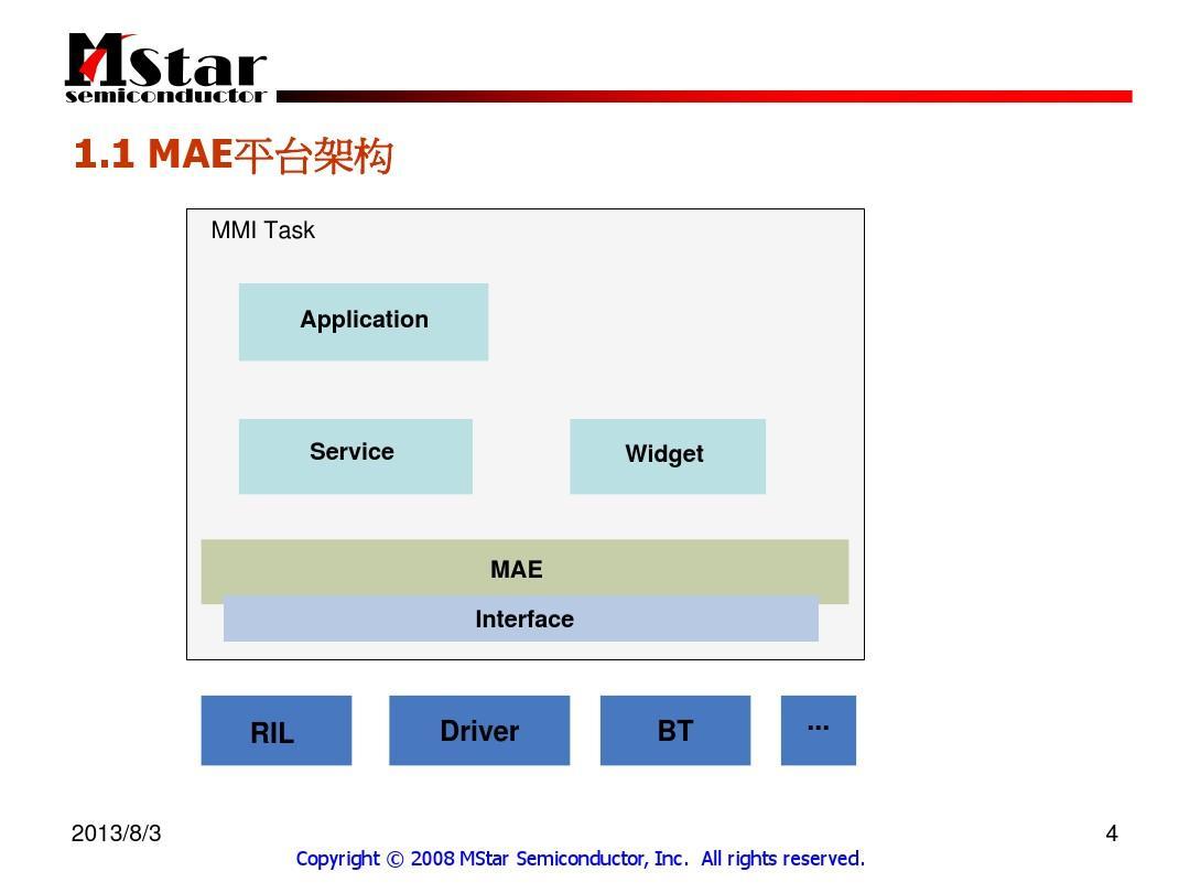 mstar平台开发入手简中版ppt